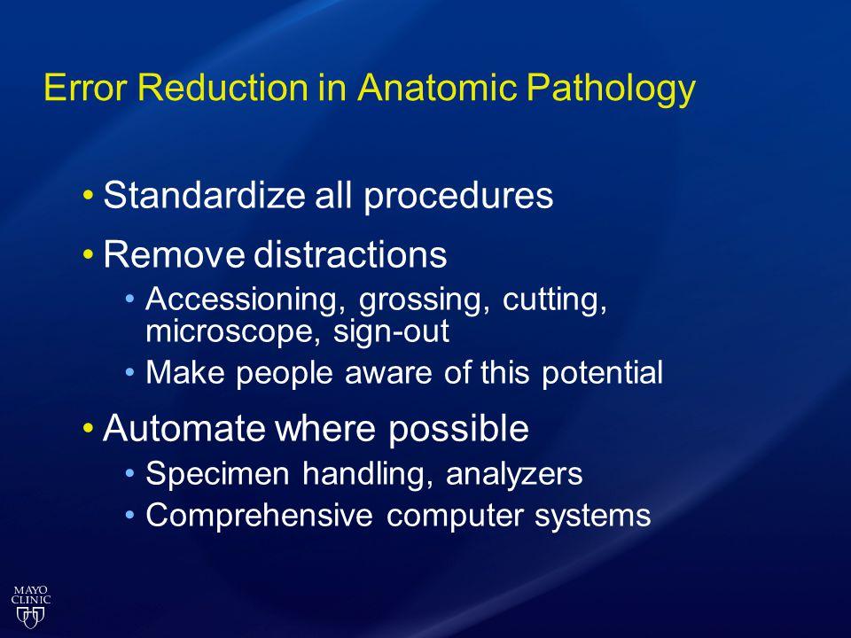 Error Reduction in Anatomic Pathology