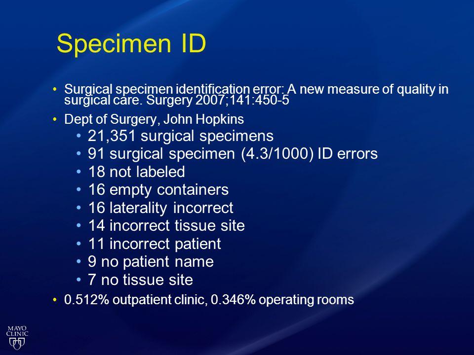 Specimen ID 21,351 surgical specimens
