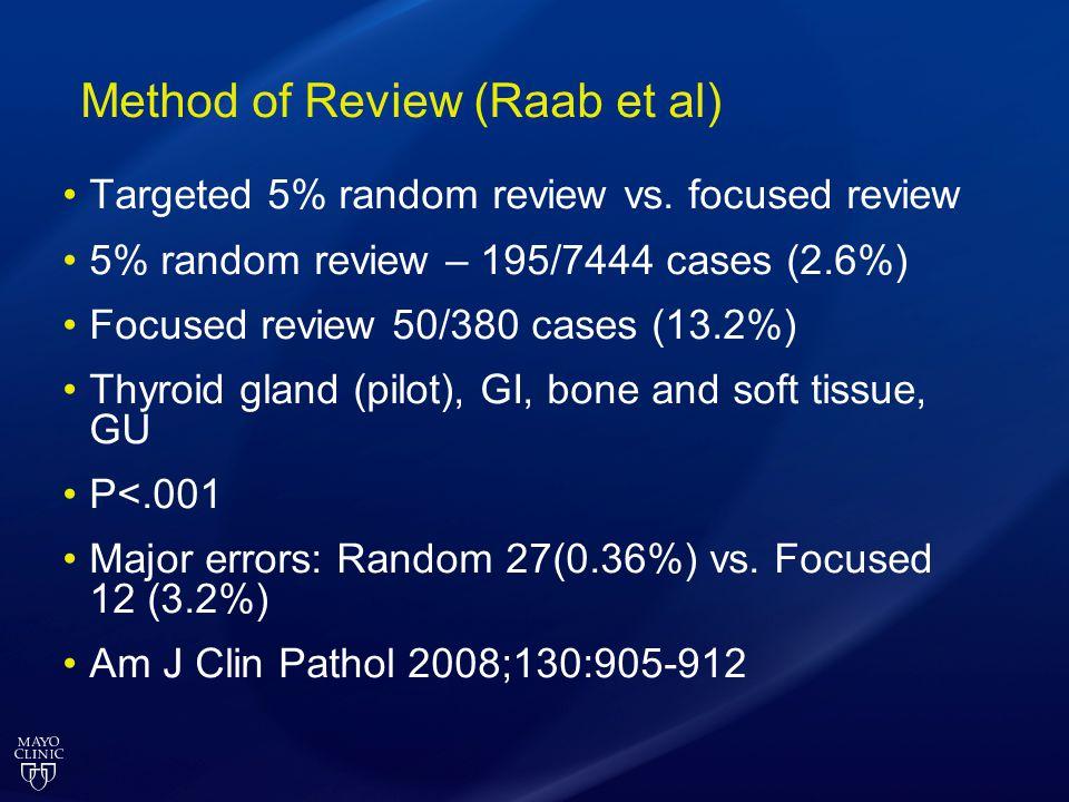Method of Review (Raab et al)