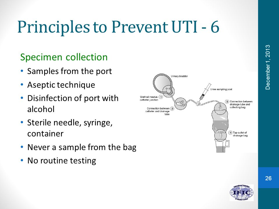 Principles to Prevent UTI - 6