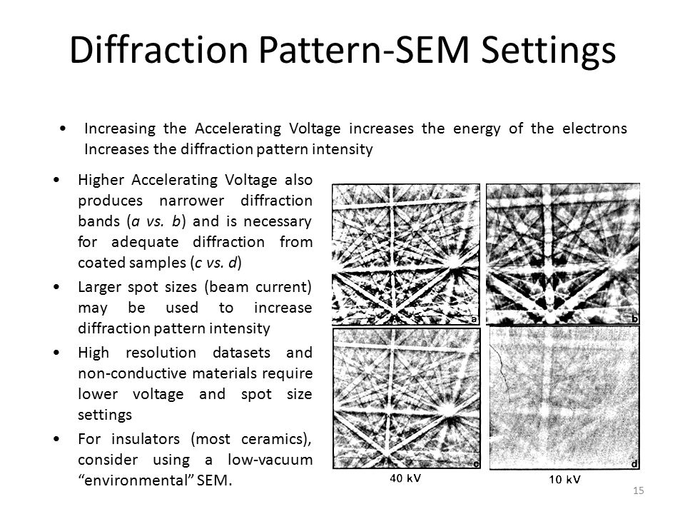 Diffraction Pattern-SEM Settings