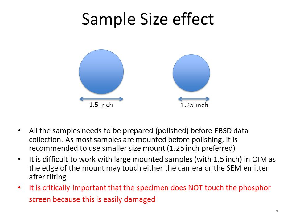 Sample Size effect 1.5 inch. 1.25 inch.