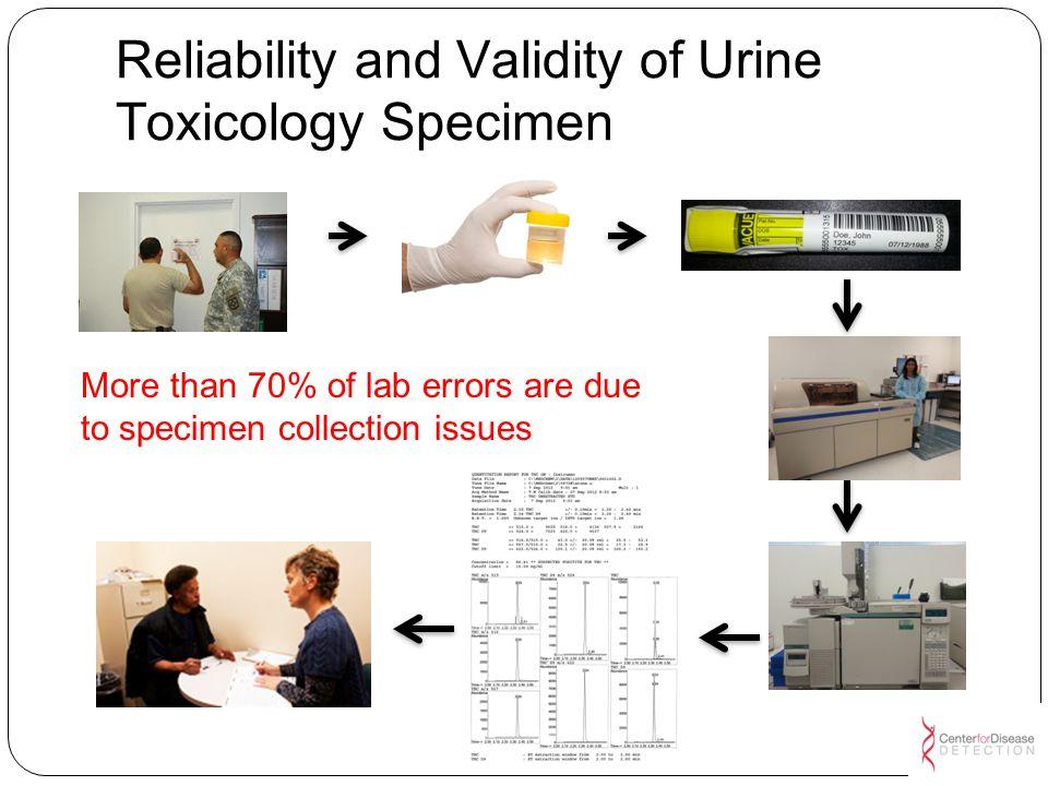 Reliability and Validity of Urine Toxicology Specimen