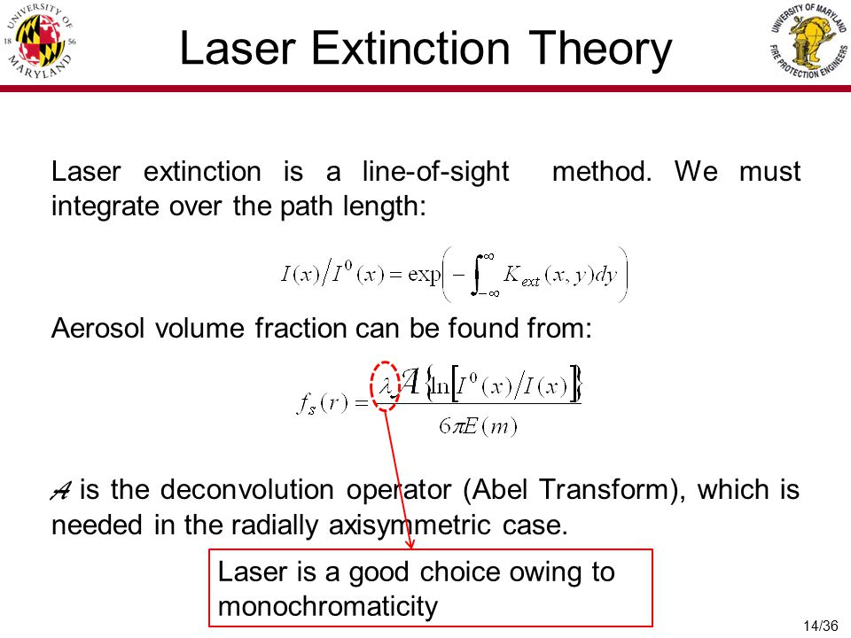 Laser Extinction Theory