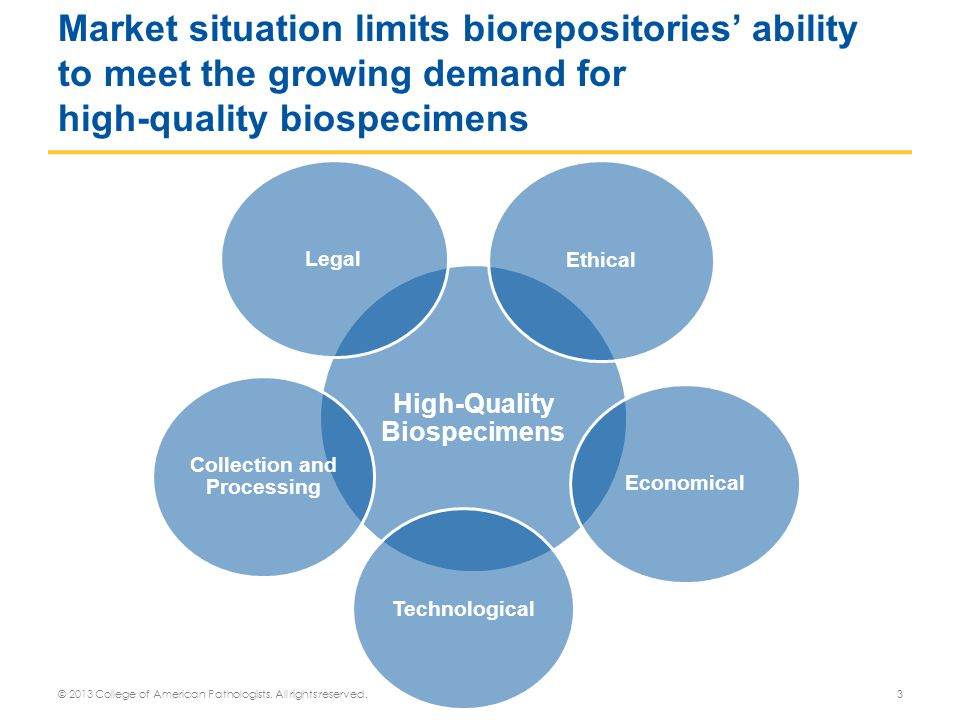 High-Quality Biospecimens Collection and Processing