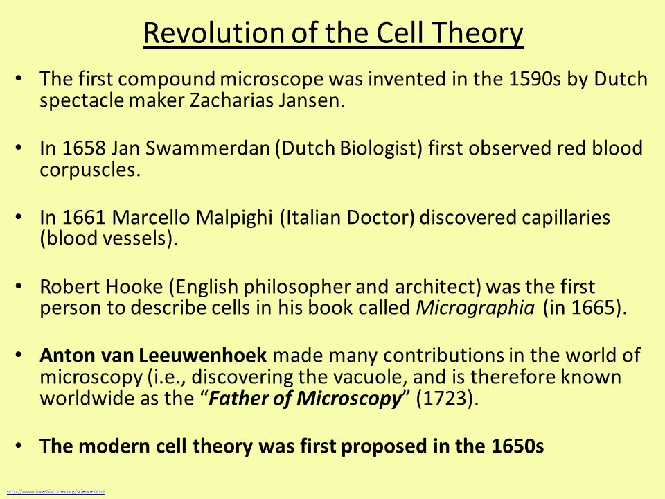 Revolution of the Cell Theory