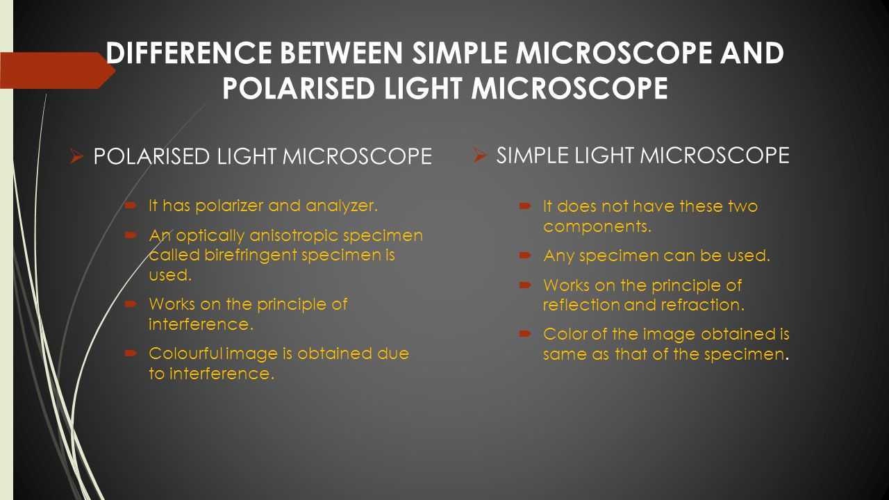 DIFFERENCE BETWEEN SIMPLE MICROSCOPE AND POLARISED LIGHT MICROSCOPE