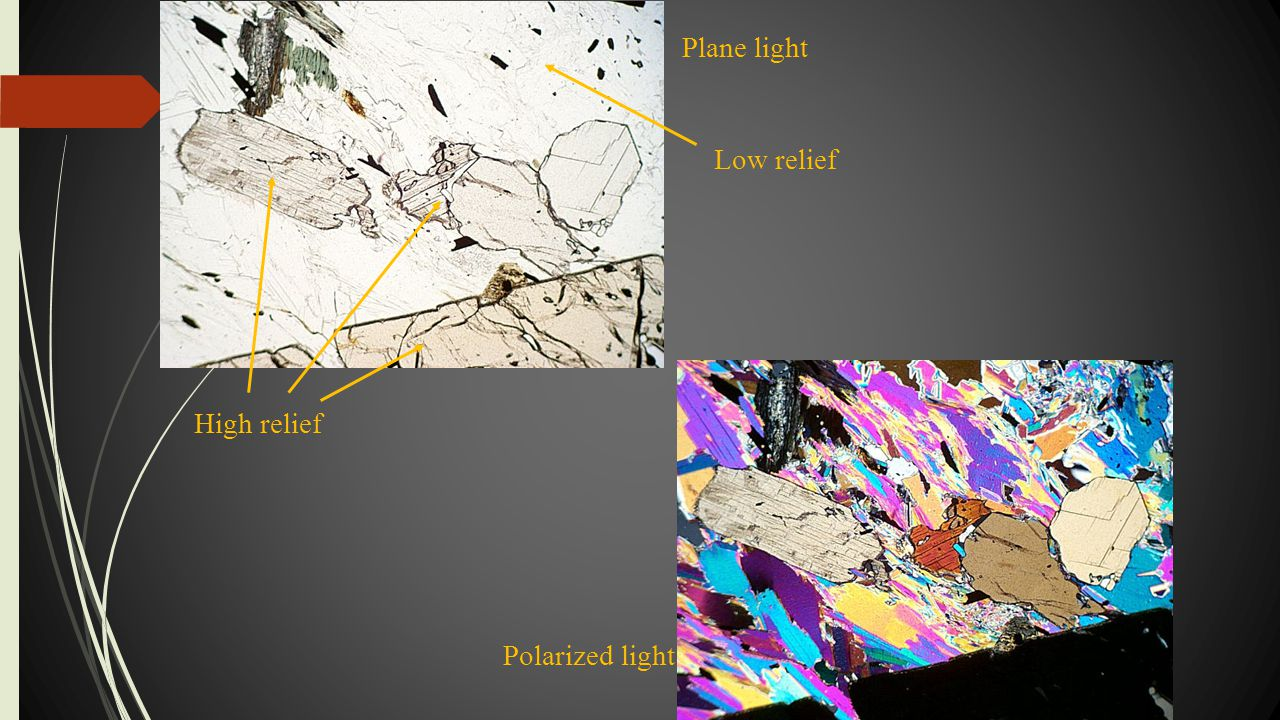 Plane light Low relief High relief Polarized light