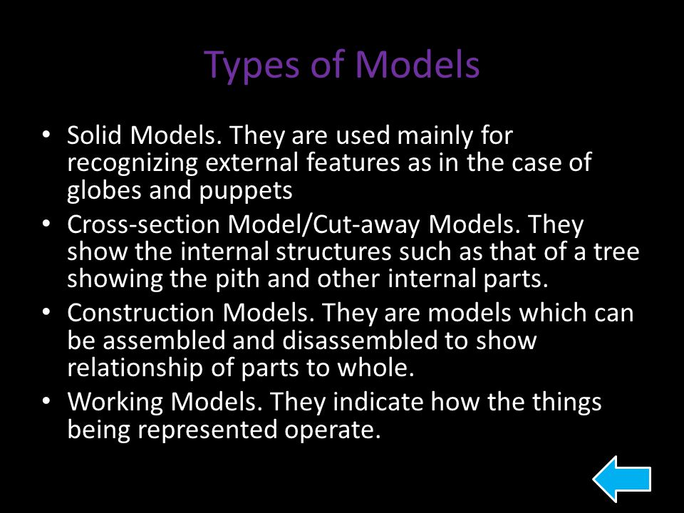 Types of Models Solid Models. They are used mainly for recognizing external features as in the case of globes and puppets.