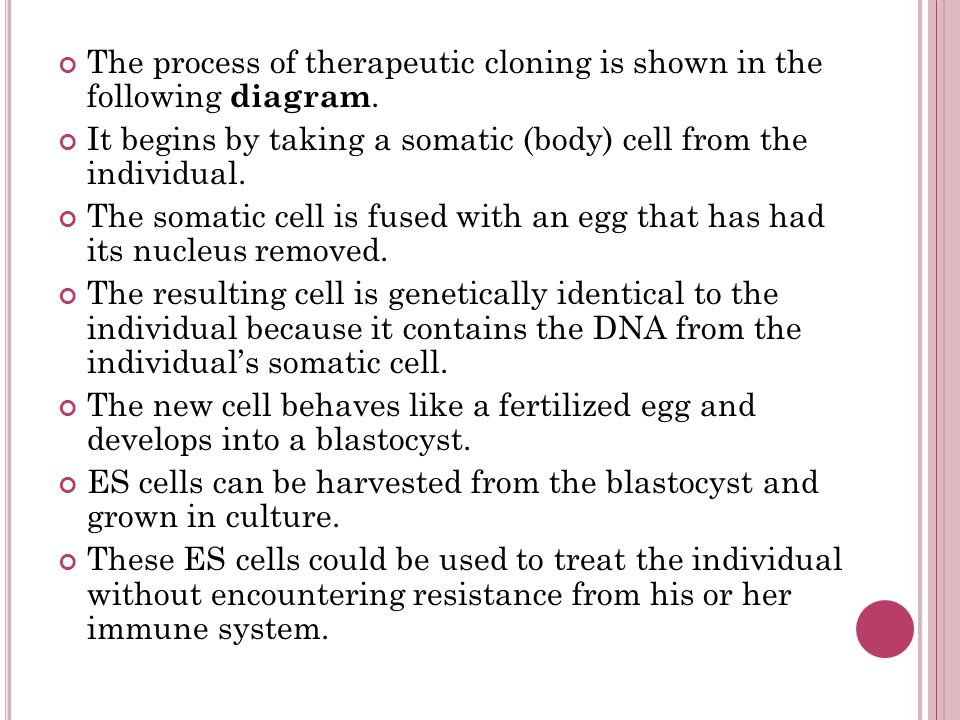 The process of therapeutic cloning is shown in the following diagram.