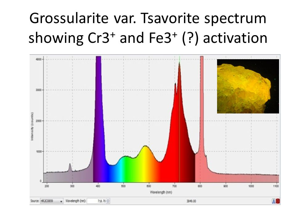 Grossularite var. Tsavorite spectrum showing Cr3+ and Fe3+ (