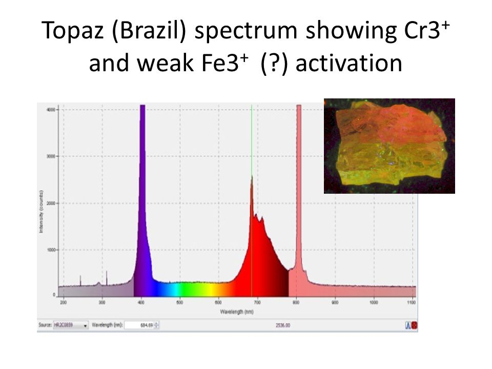 Topaz (Brazil) spectrum showing Cr3+ and weak Fe3+ ( ) activation