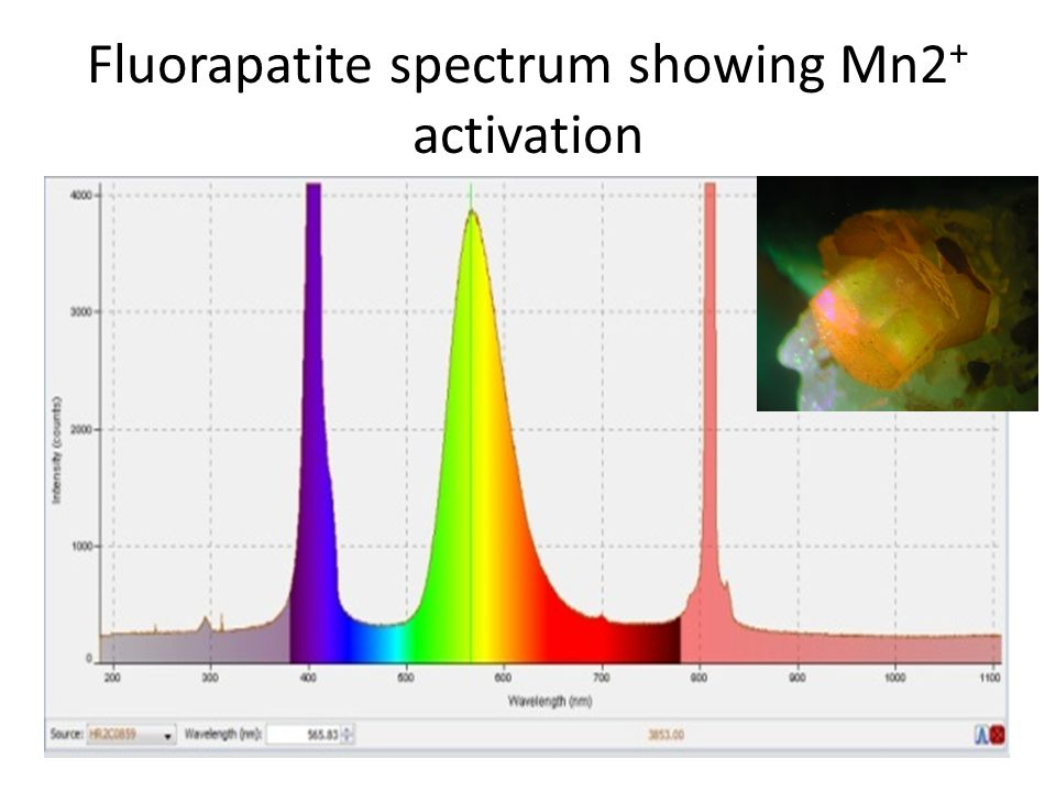 Fluorapatite spectrum showing Mn2+ activation