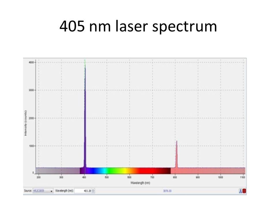 405 nm laser spectrum