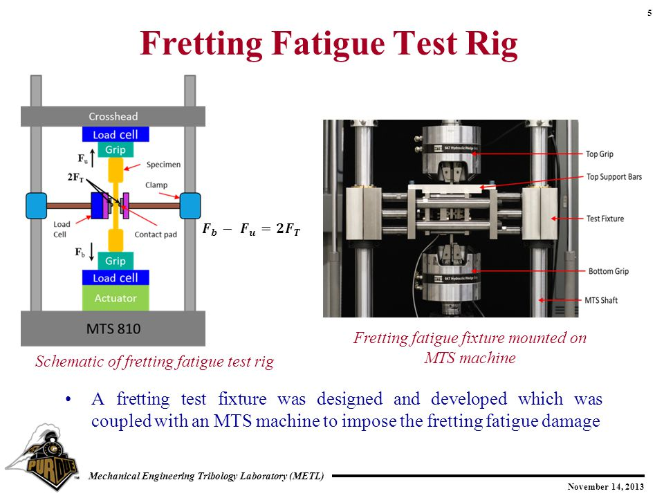 Fretting Fatigue Test Rig