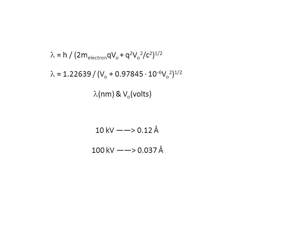  = h / (2melectronqVo + q2Vo2/c2)1/2