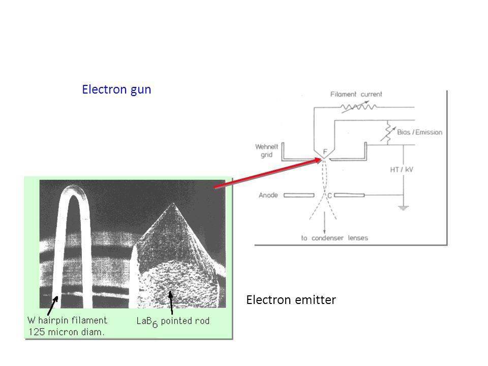 Electron gun Electron emitter