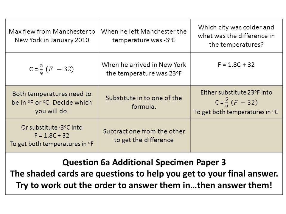 Question 6a Additional Specimen Paper 3