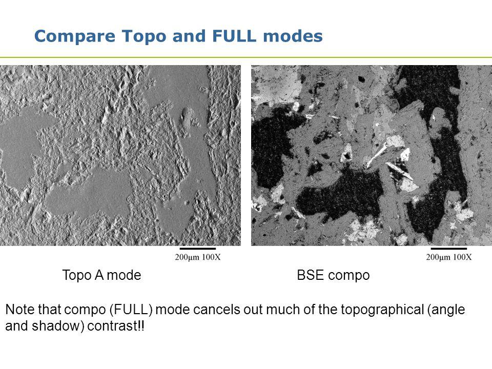 Compare Topo and FULL modes