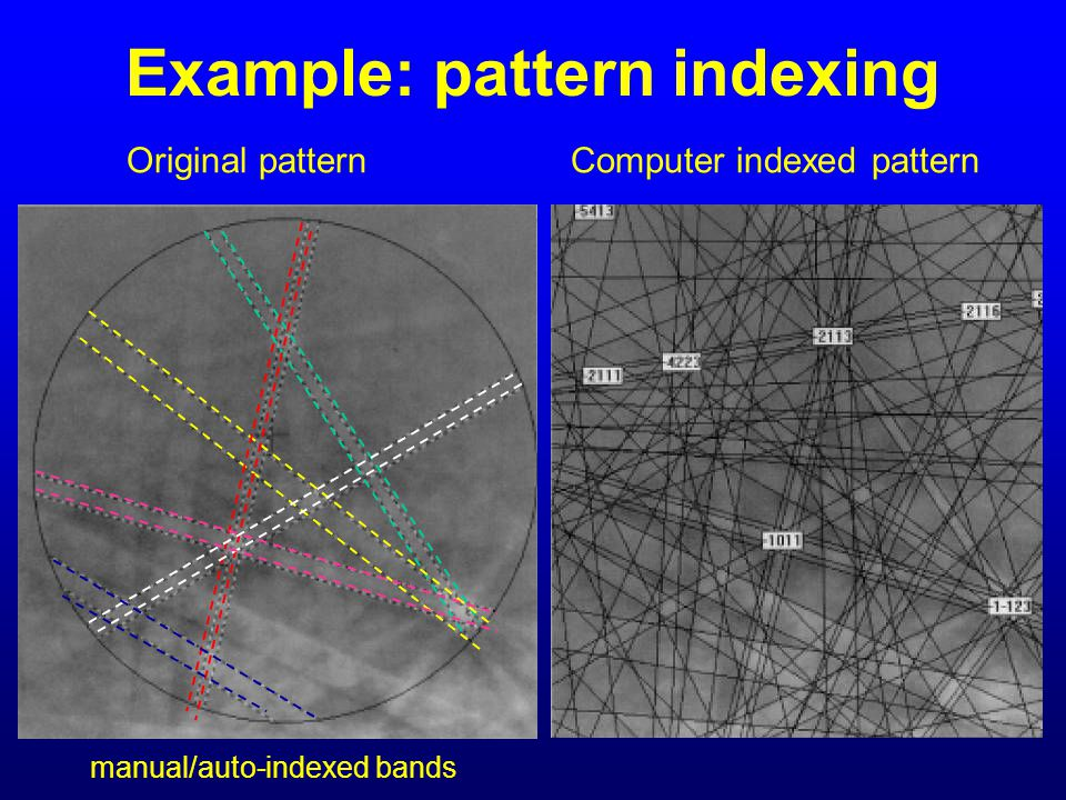 Example: pattern indexing