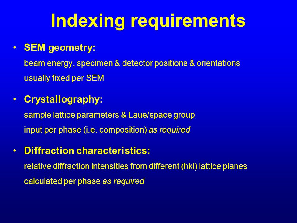 Indexing requirements