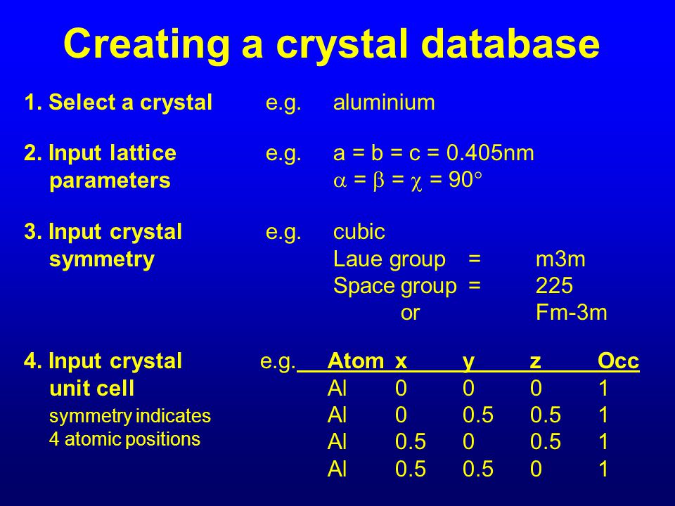 Creating a crystal database
