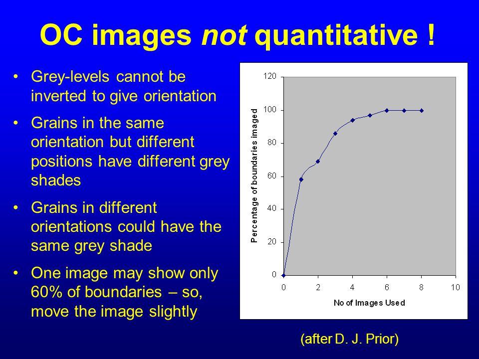OC images not quantitative !