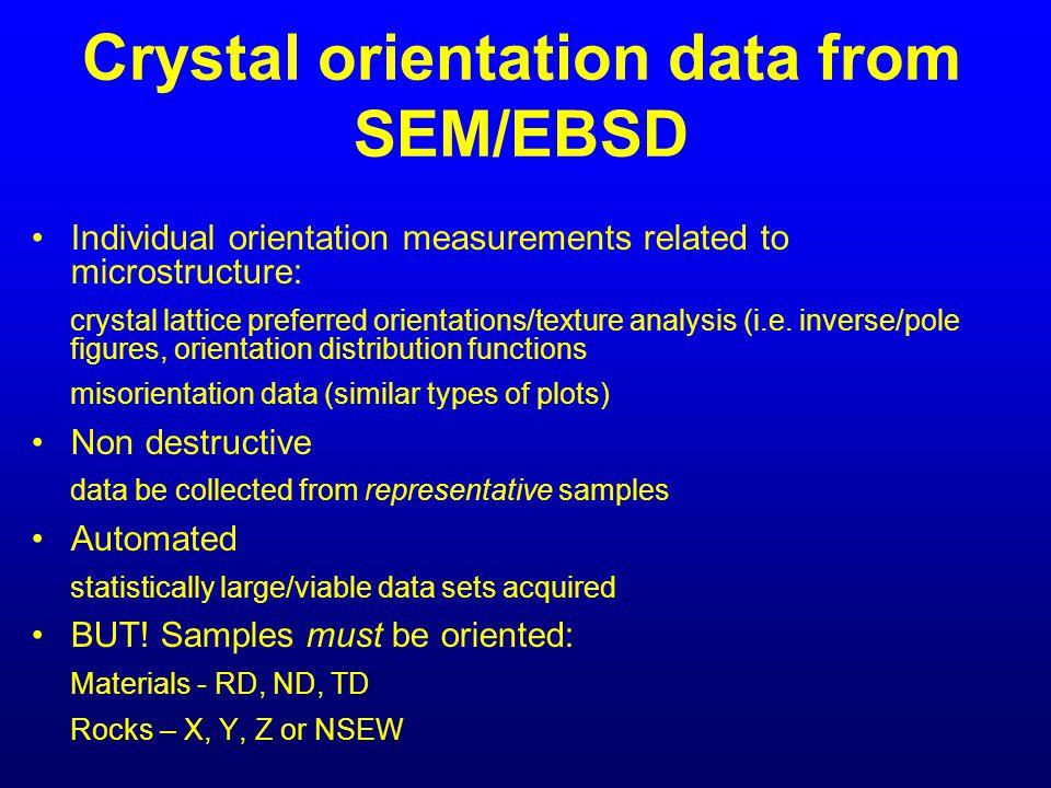 Crystal orientation data from SEM/EBSD