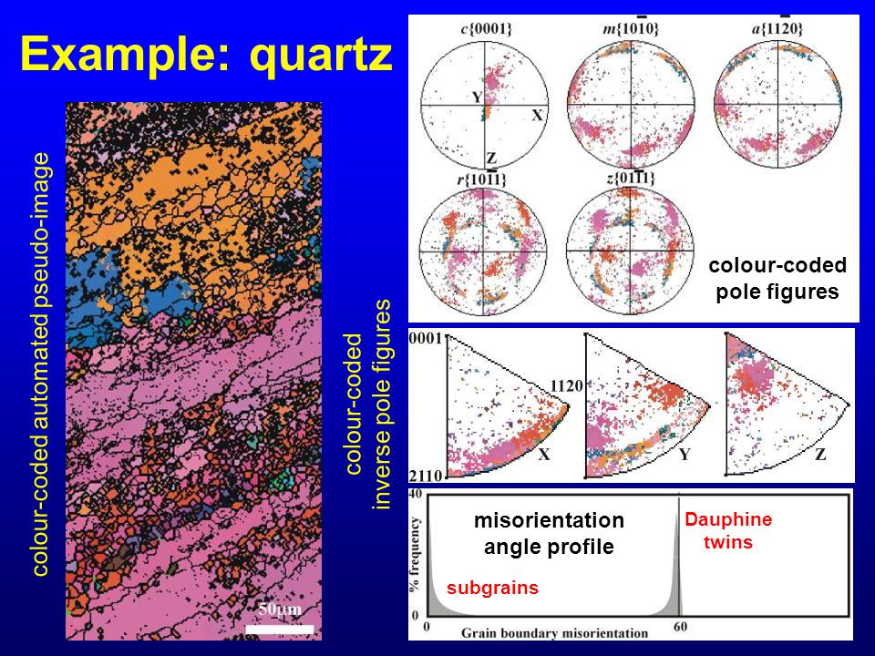 Example: quartz colour-coded automated pseudo-image