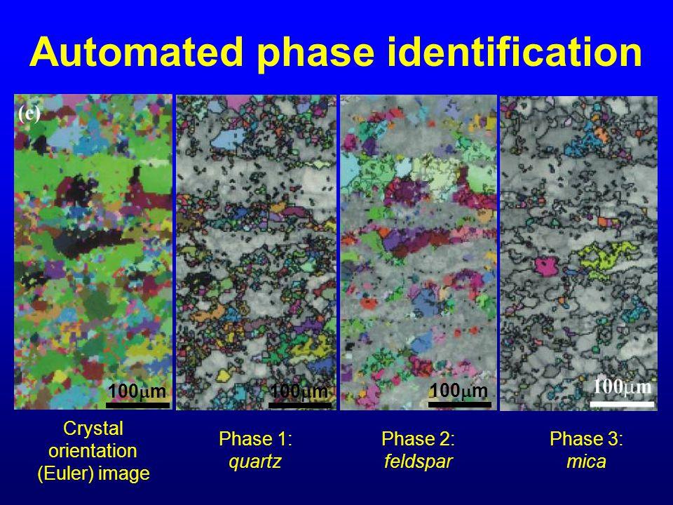 Automated phase identification