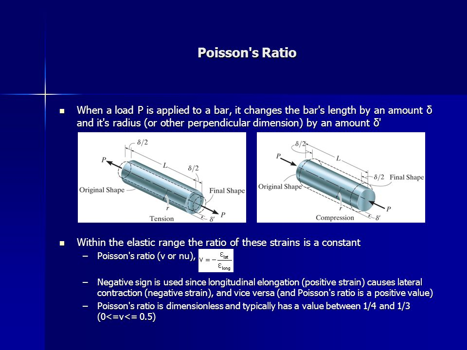 Poisson s Ratio