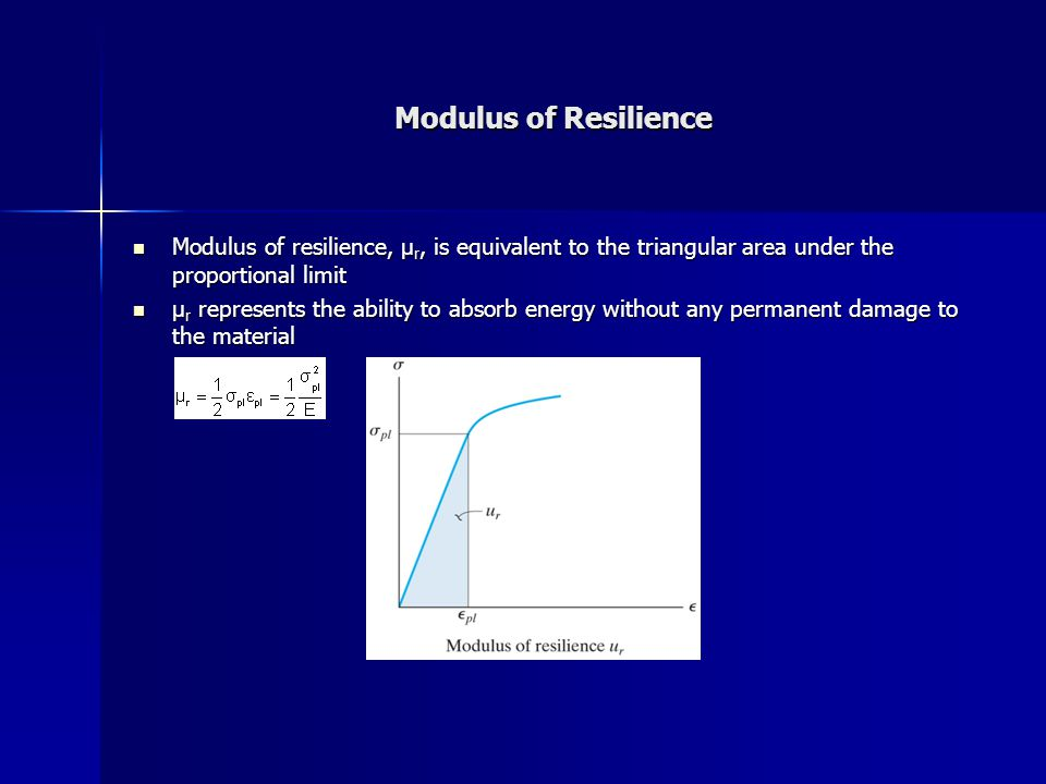 Modulus of Resilience Modulus of resilience, μr, is equivalent to the triangular area under the proportional limit.