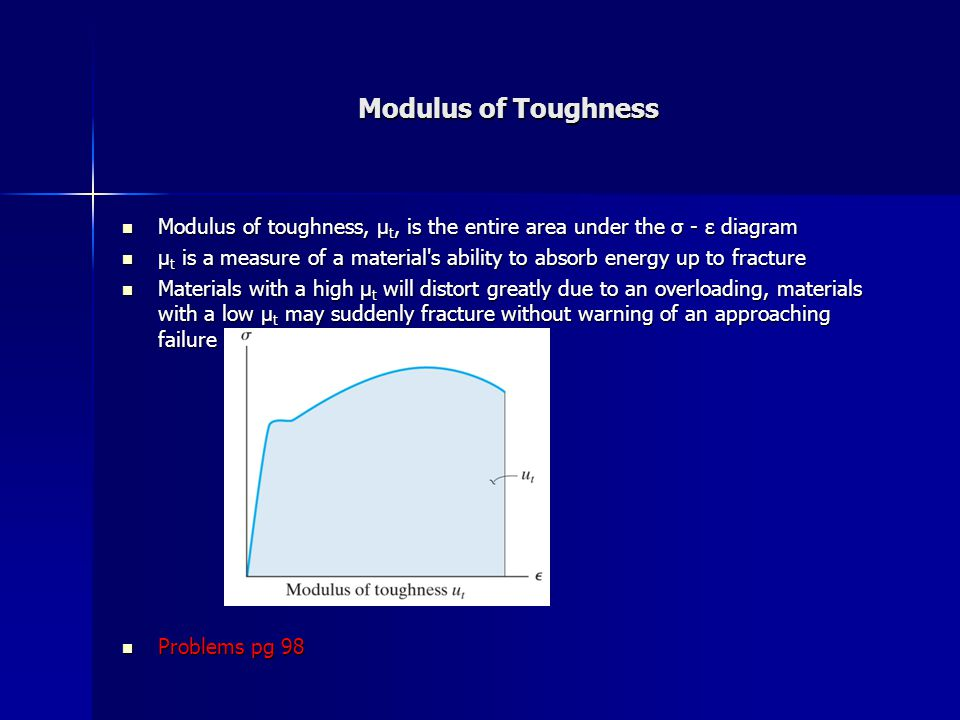 Modulus of Toughness Modulus of toughness, μt, is the entire area under the σ - ε diagram.