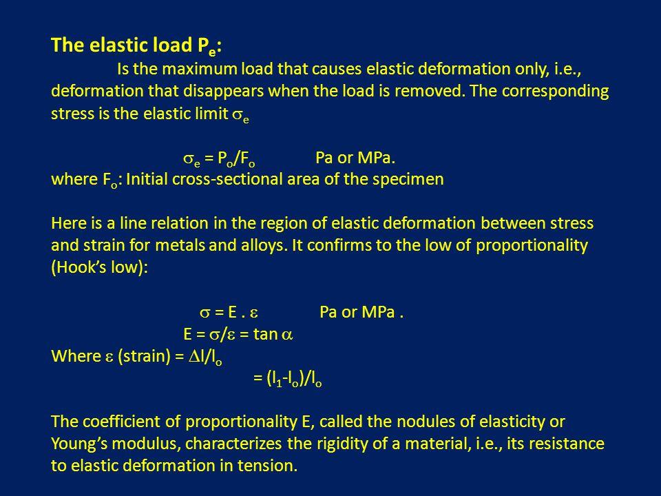 The elastic load Pe: