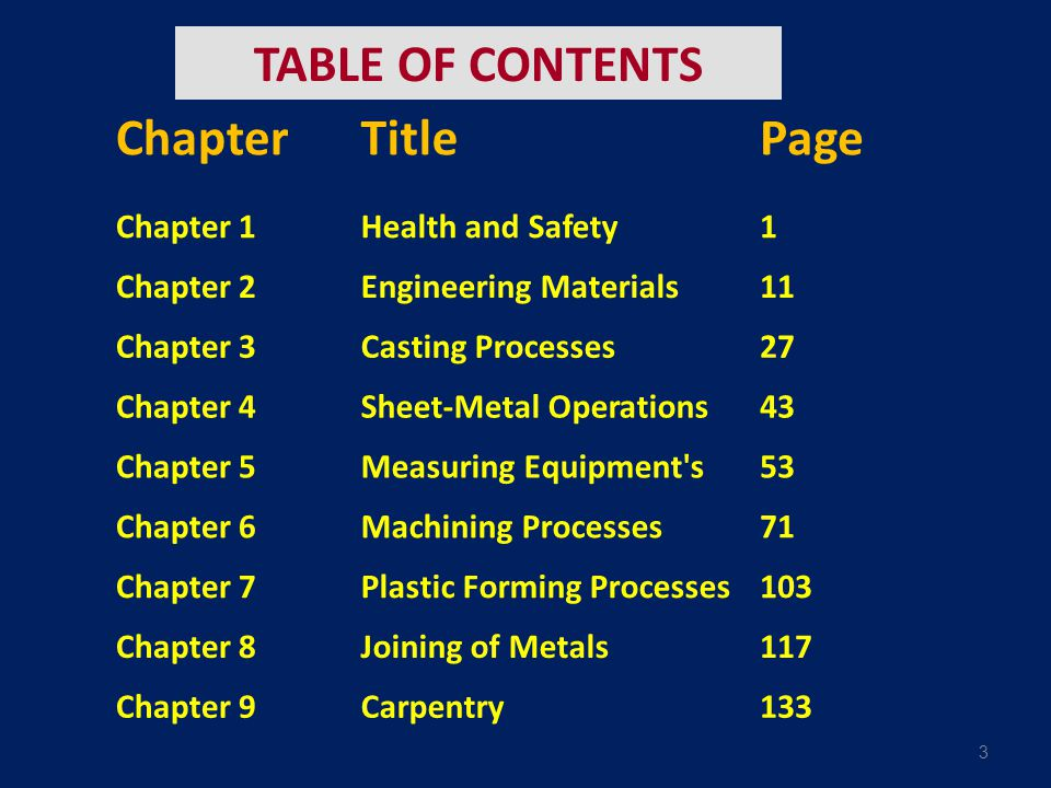 TABLE OF CONTENTS Page Title Chapter 1 Health and Safety Chapter 1 11