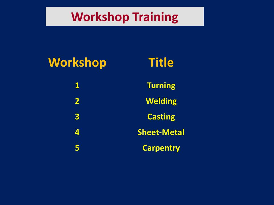 Workshop Training Title