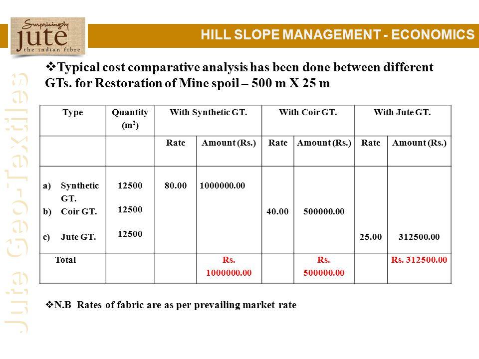 HILL SLOPE MANAGEMENT - ECONOMICS