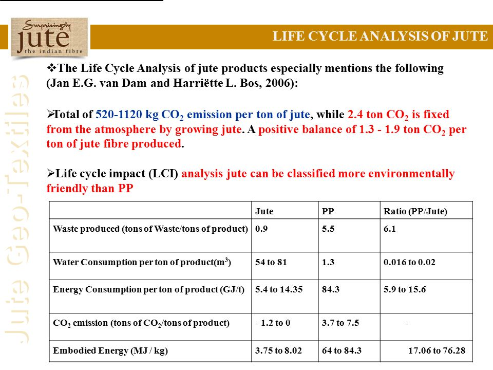 LIFE CYCLE ANALYSIS OF JUTE