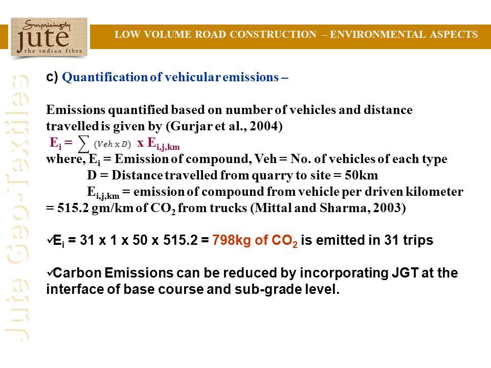 c) Quantification of vehicular emissions –