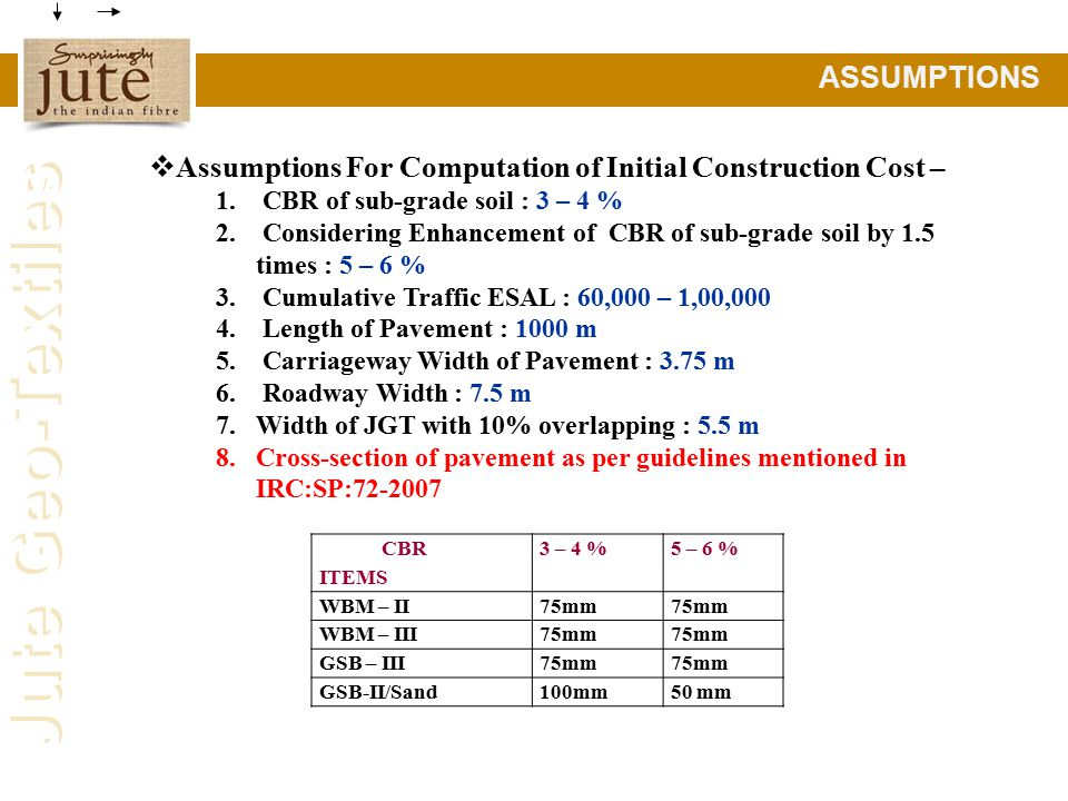 Assumptions For Computation of Initial Construction Cost –