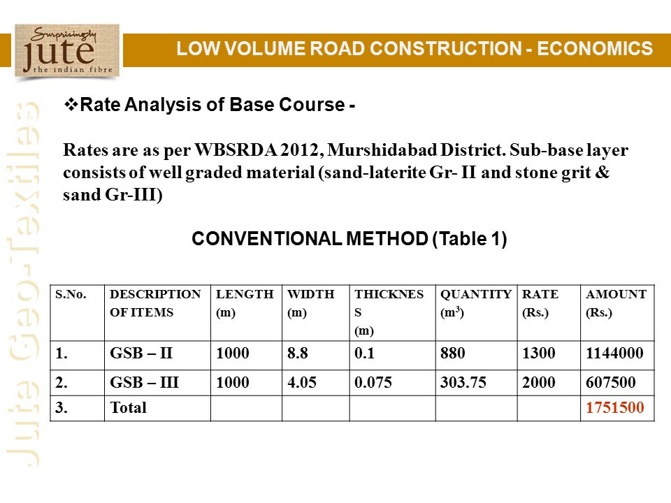 CONVENTIONAL METHOD (Table 1)