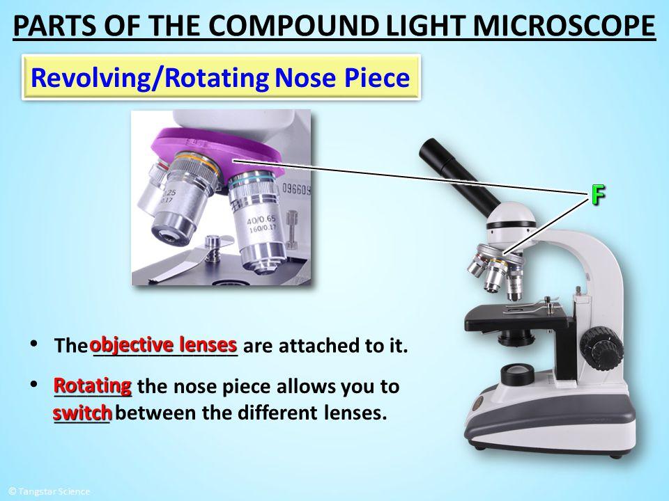 Revolving/Rotating Nose Piece