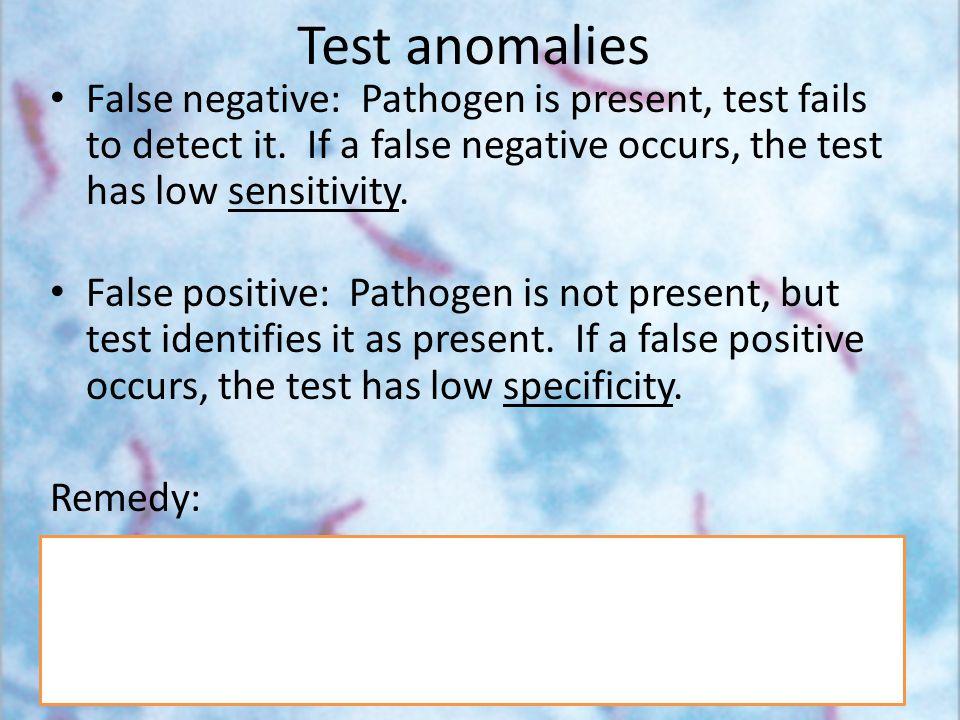 Test anomalies False negative: Pathogen is present, test fails to detect it. If a false negative occurs, the test has low sensitivity.