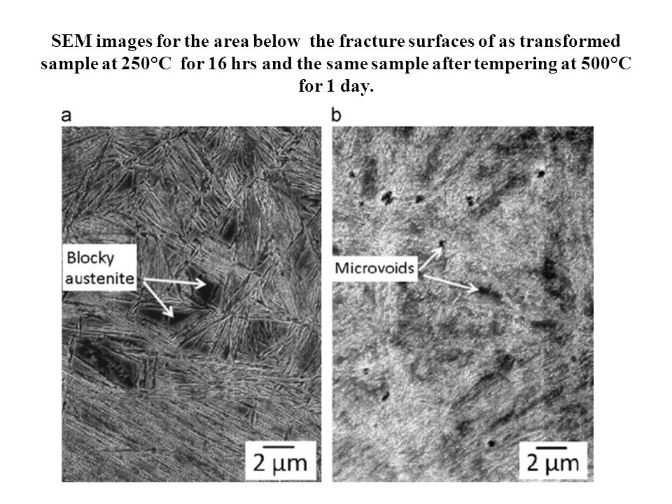 SEM images for the area below the fracture surfaces of as transformed sample at 250°C for 16 hrs and the same sample after tempering at 500°C for 1 day.