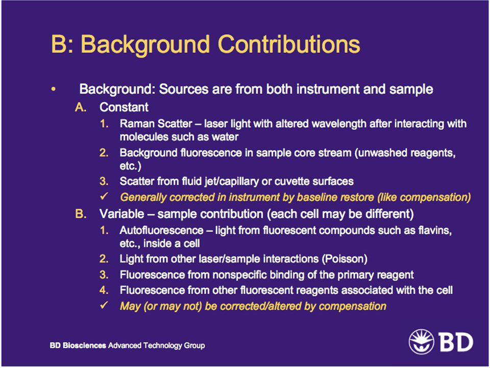 Background contributions
