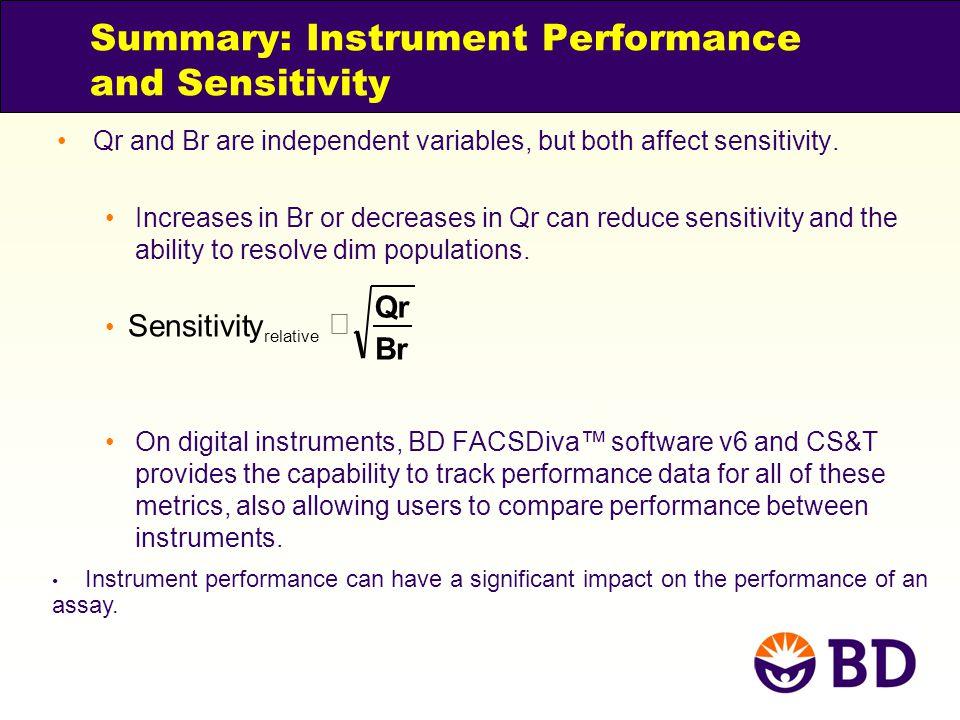 Summary: Instrument Performance and Sensitivity