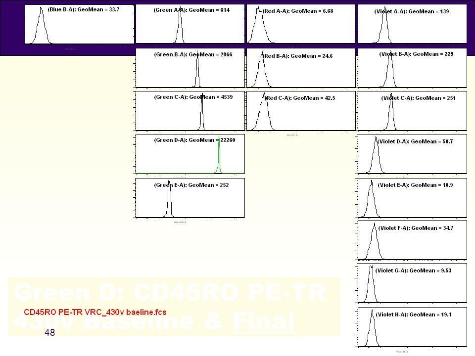 Green D: CD45RO PE-TR 430v Baseline & Final