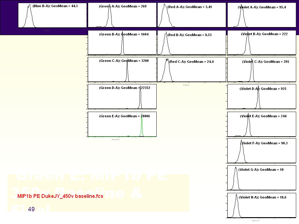 Green E: MIP1b PE 350v Baseline & Final