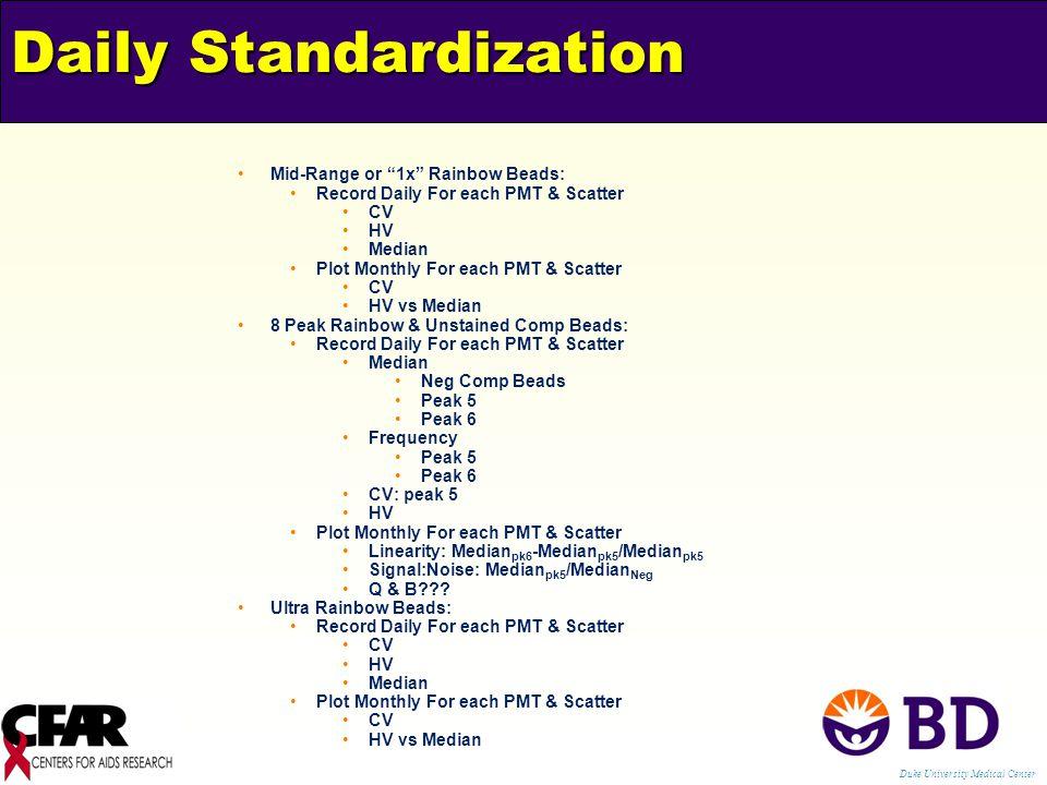 Daily Standardization