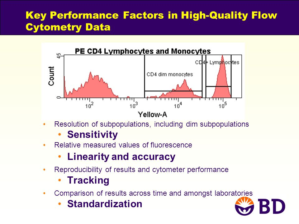 Key Performance Factors in High-Quality Flow Cytometry Data